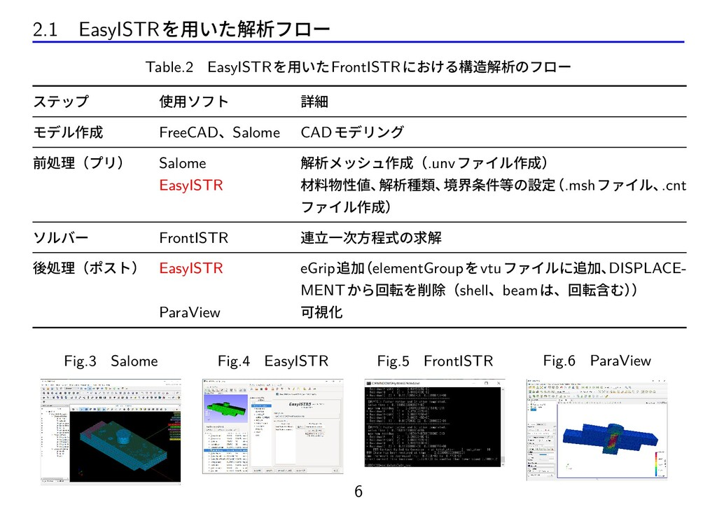2.1 EasyISTRを用いた解析フロー Table.2 EasyISTRを用いたFront...