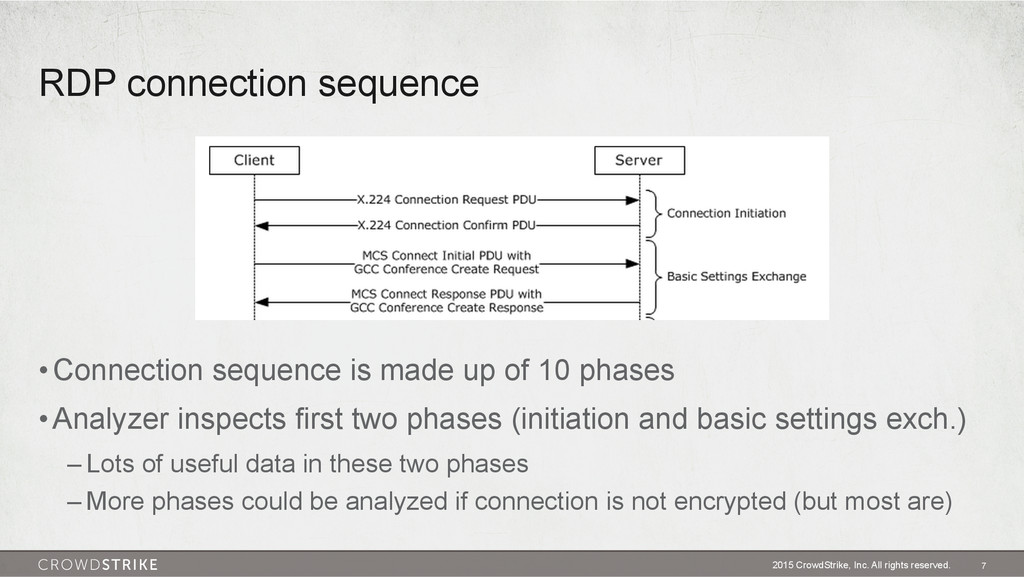 RDP connection sequence 2015 CrowdStrike, Inc. ...