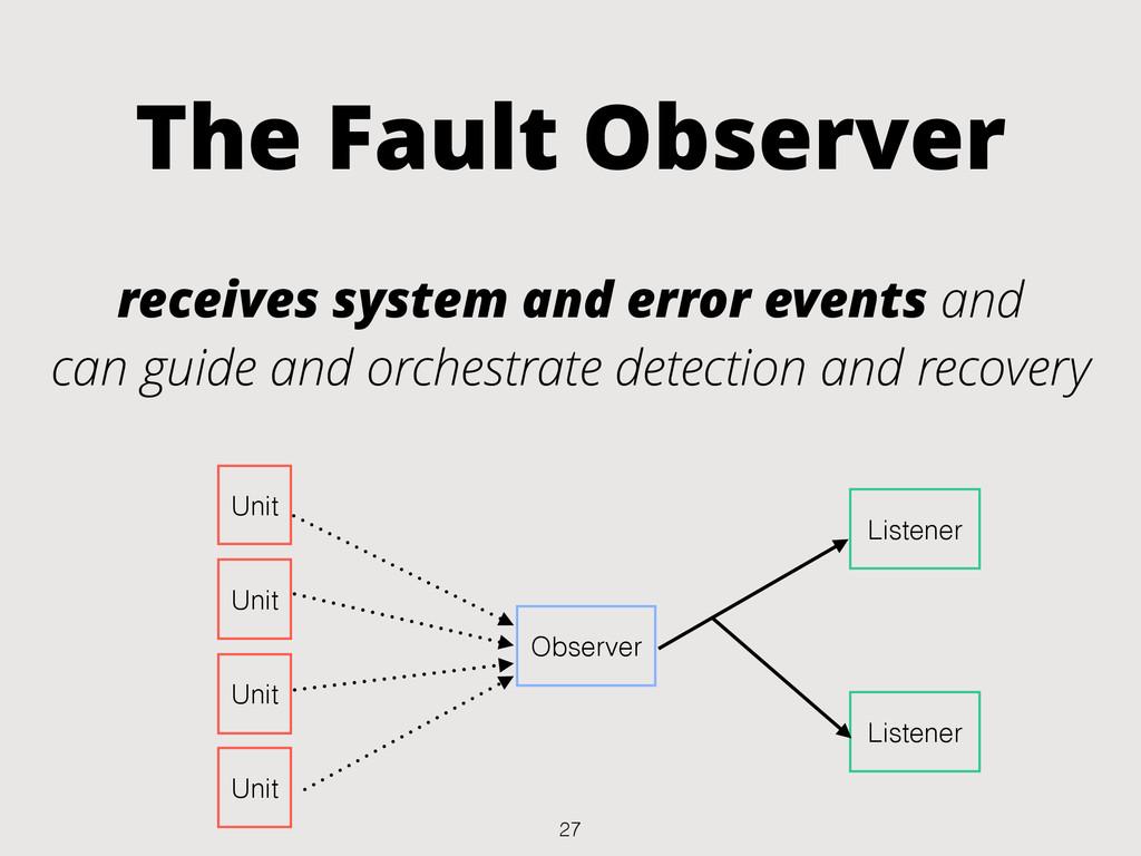 The Fault Observer receives system and error ev...