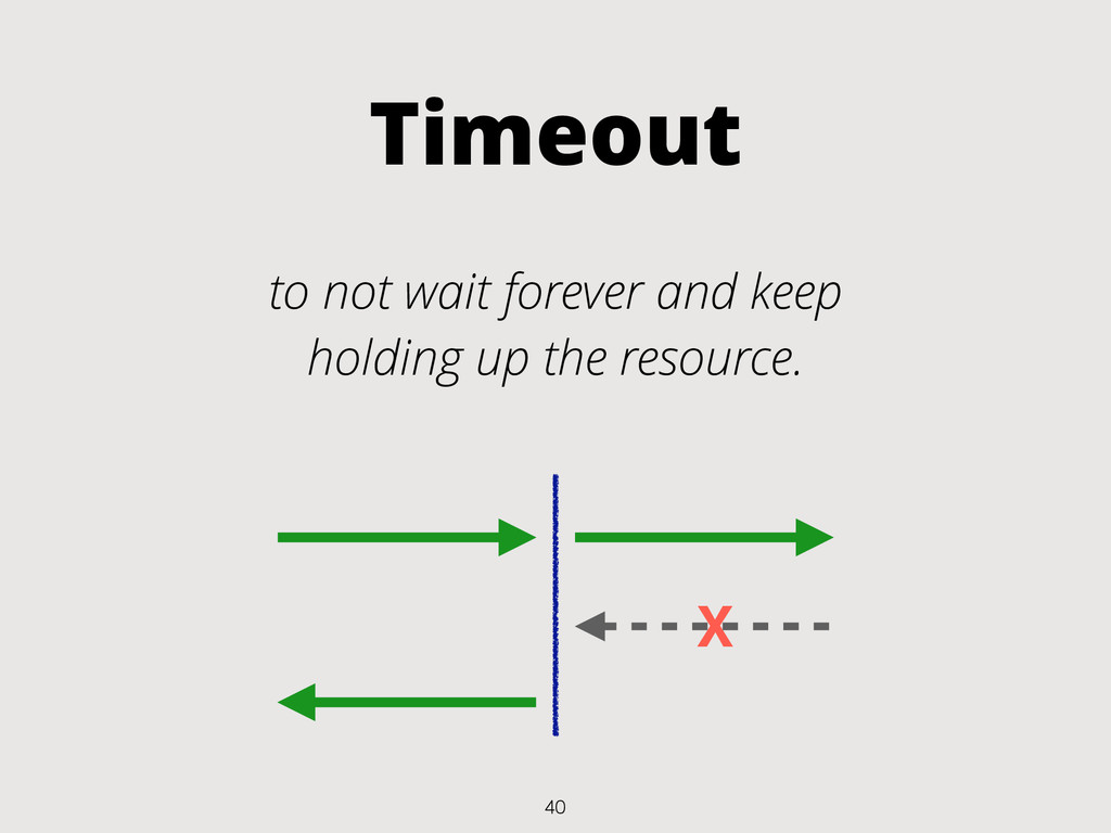 Timeout to not wait forever and keep holding up...