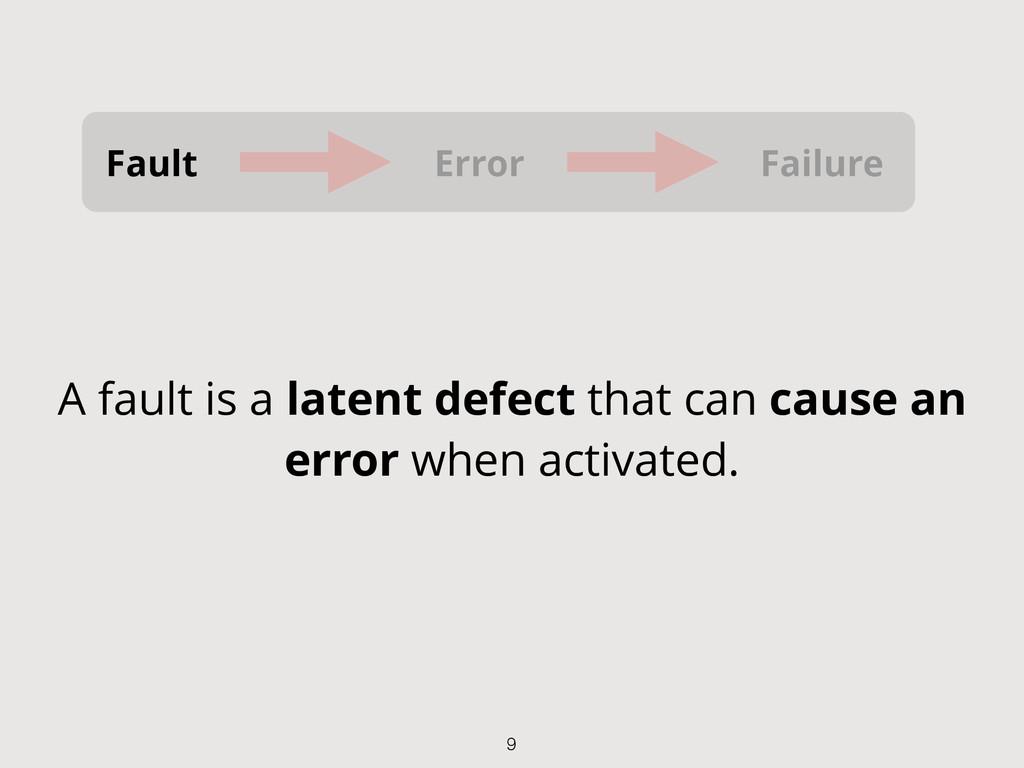 Fault Error Failure A fault is a latent defect ...