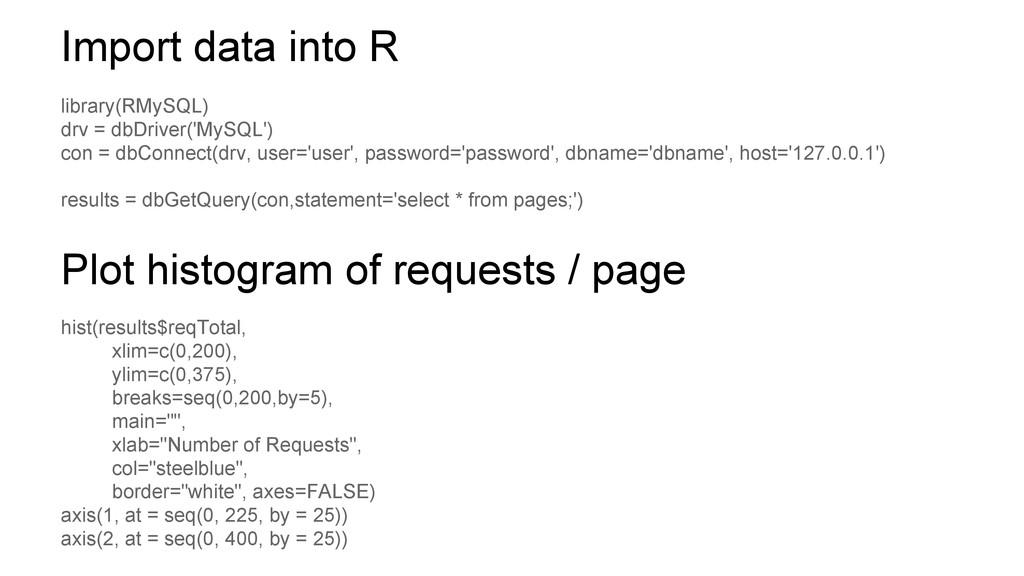 hist(results$reqTotal, xlim=c(0,200), ylim=c(0,...