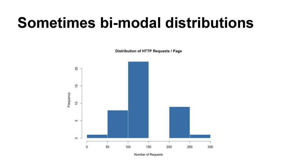 Sometimes bi-modal distributions