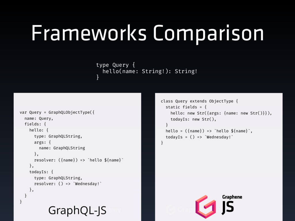 @syrusakbary Graphene.tools Frameworks Comparis...