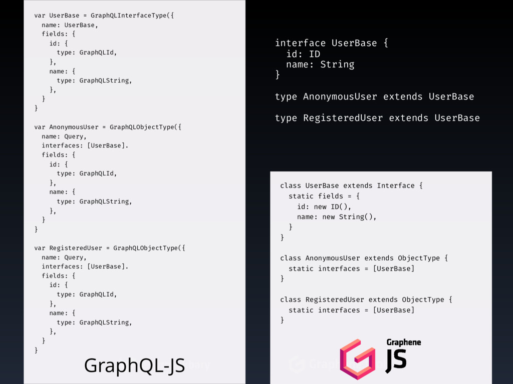 @syrusakbary Graphene.tools interface UserBase ...