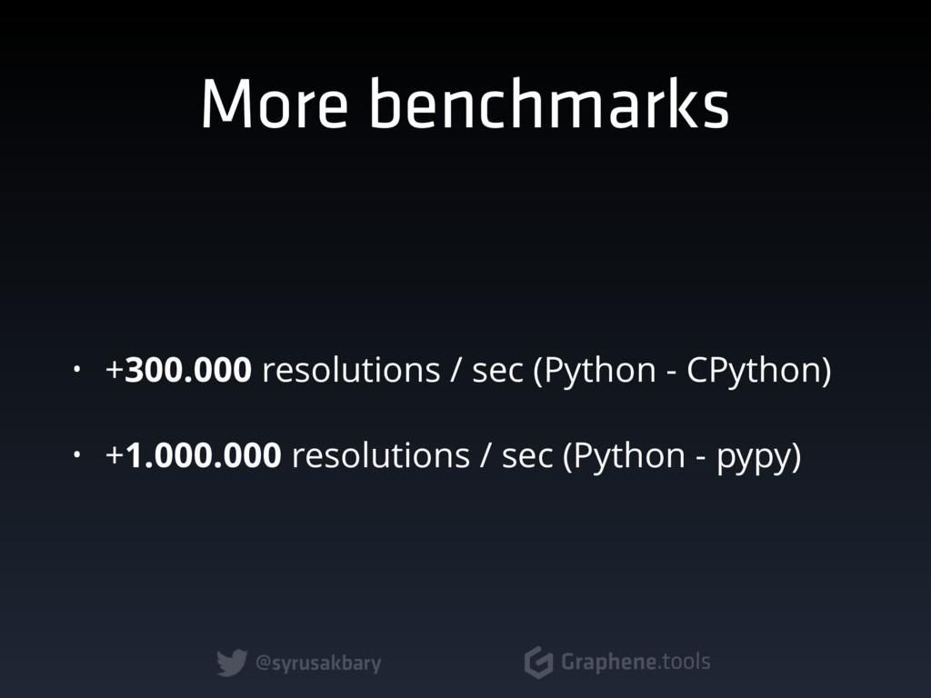 @syrusakbary Graphene.tools More benchmarks • +...