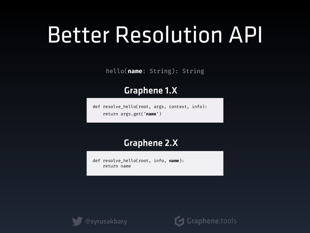 @syrusakbary Graphene.tools Better Resolution A...
