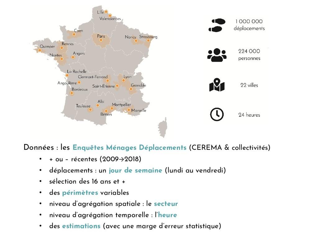 Données : les Enquêtes Ménages Déplacements (CE...