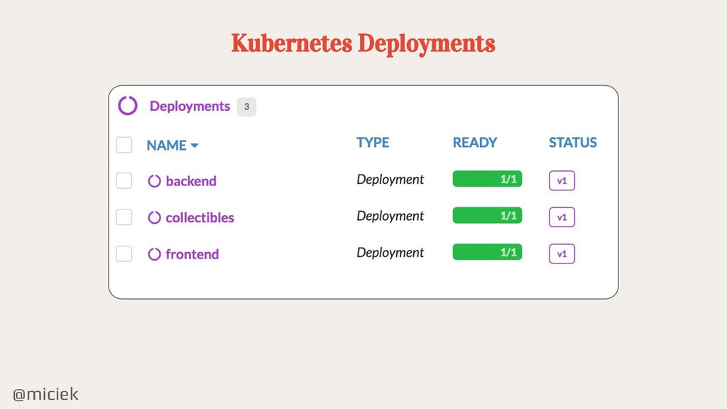 @miciek Kubernetes Deployments