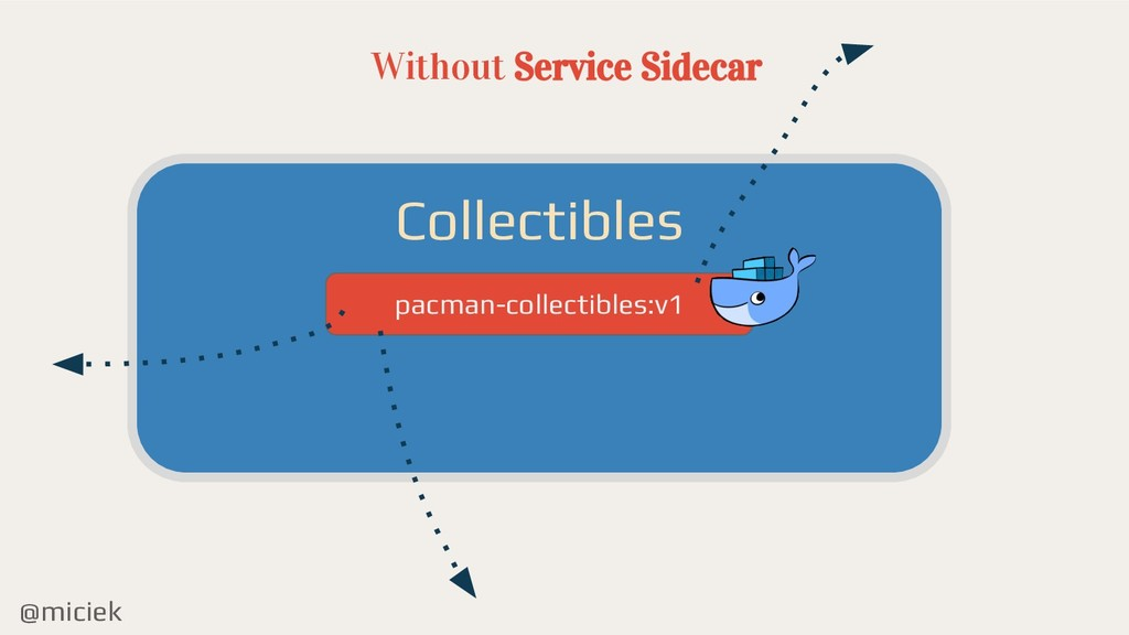@miciek Without Service Sidecar Collectibles pa...