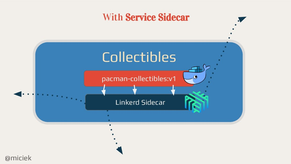 @miciek With Service Sidecar Collectibles pacma...