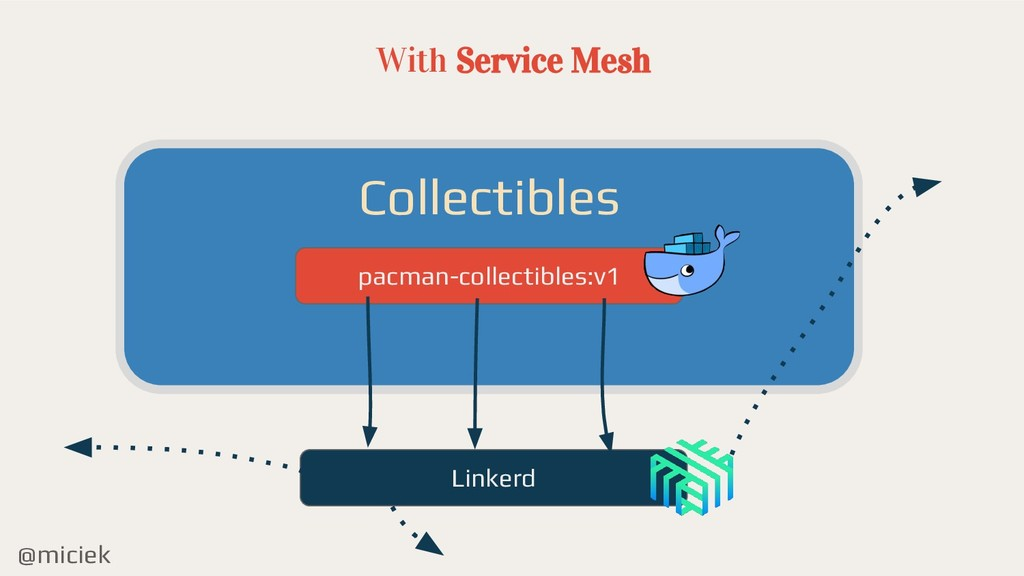 @miciek With Service Mesh Collectibles pacman-c...