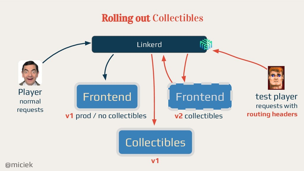 @miciek Rolling out Collectibles Frontend Colle...