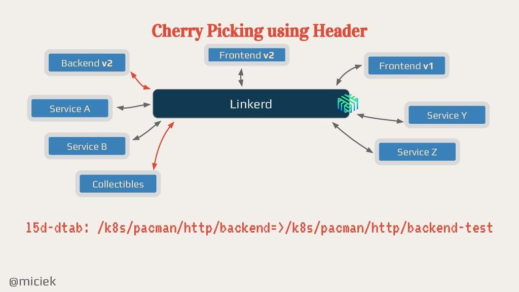 @miciek Cherry Picking using Header Linkerd Ser...
