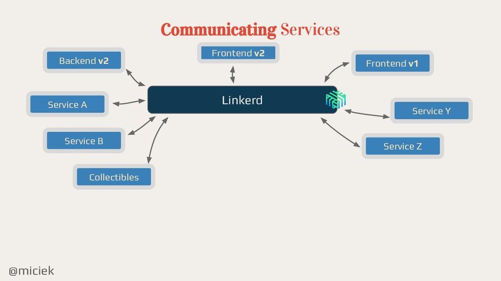 @miciek Communicating Services Linkerd Service ...