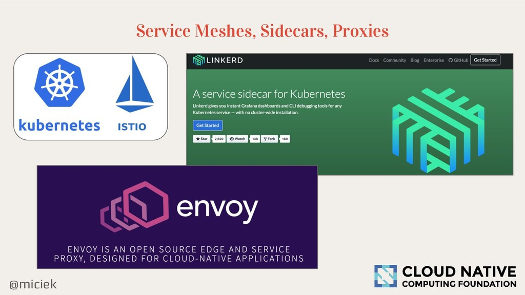 @miciek Service Meshes, Sidecars, Proxies