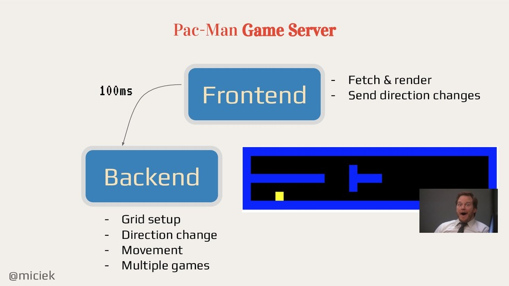 @miciek Pac-Man Game Server Frontend Backend 10...