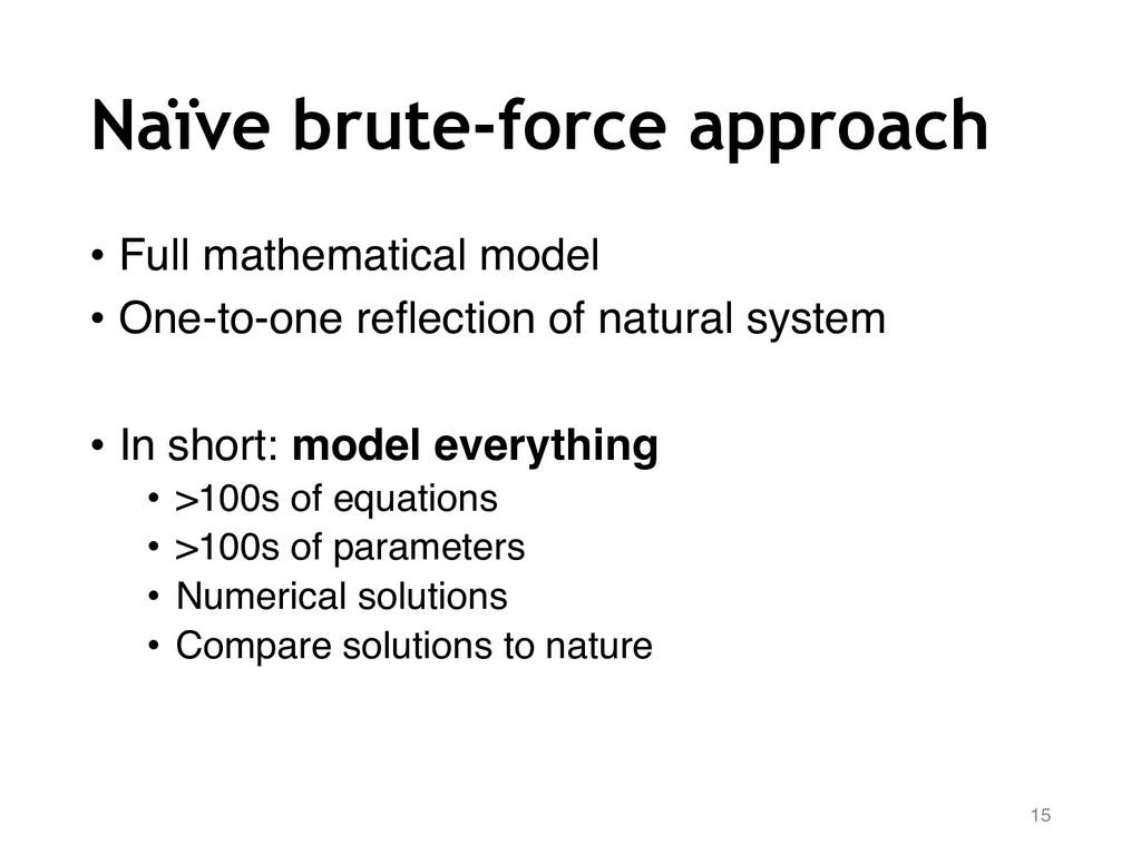 Naïve brute-force approach • Full mathematical ...