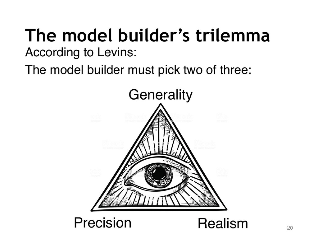 The model builder's trilemma According to Levin...