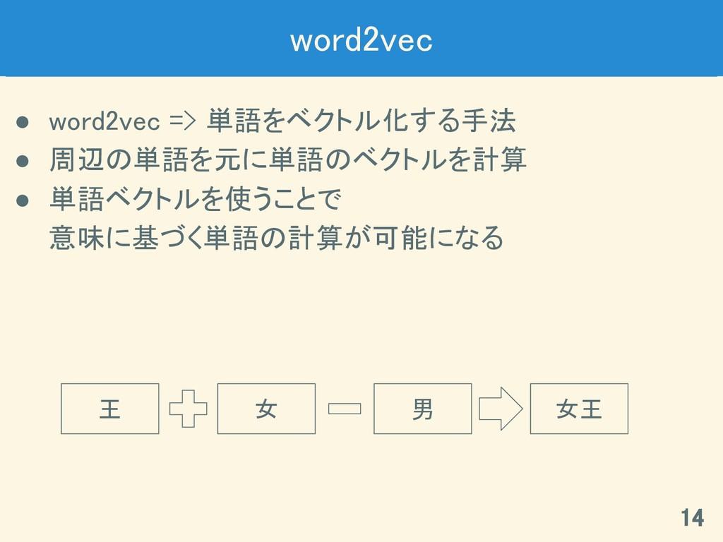 word2vec ● word2vec => 単語をベクトル化する手法 ● 周辺の単語を元に単...
