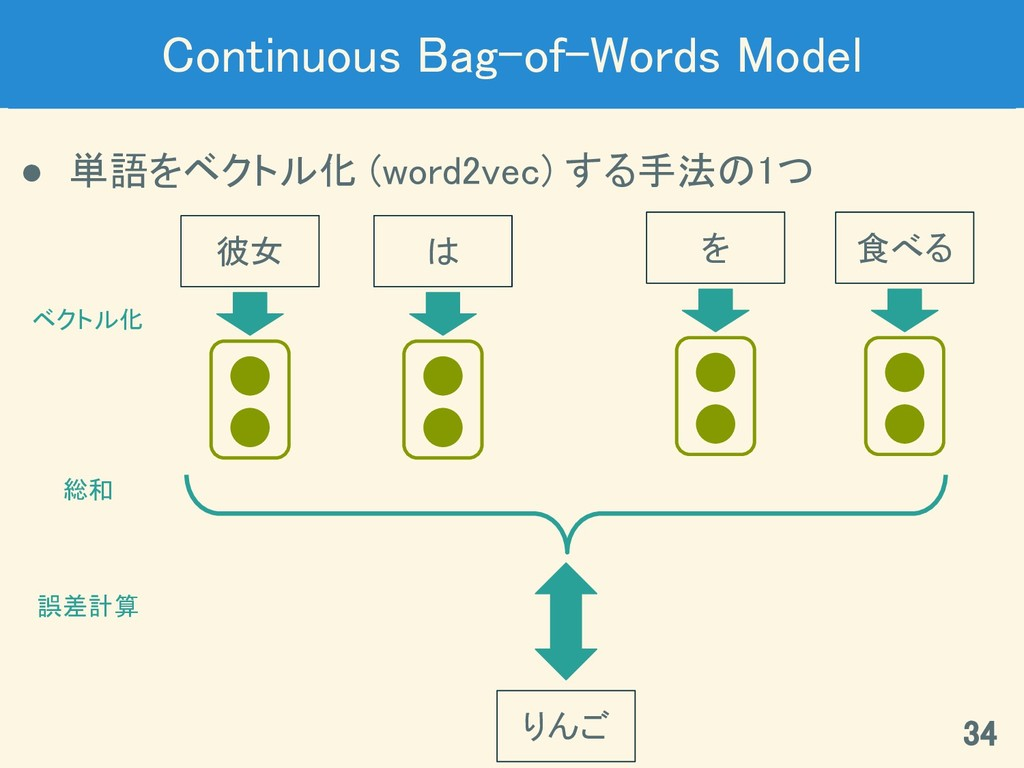 Continuous Bag-of-Words Model ● 単語をベクトル化 (word2...