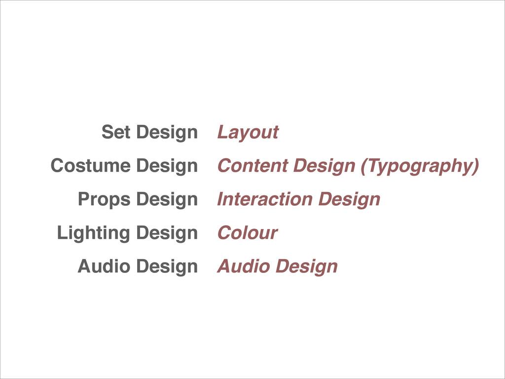 Set Design Costume Design Props Design Lighting...