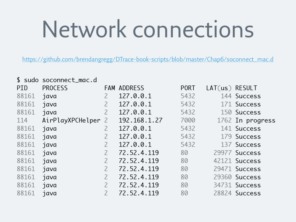 Network connections https://github.com/brendang...