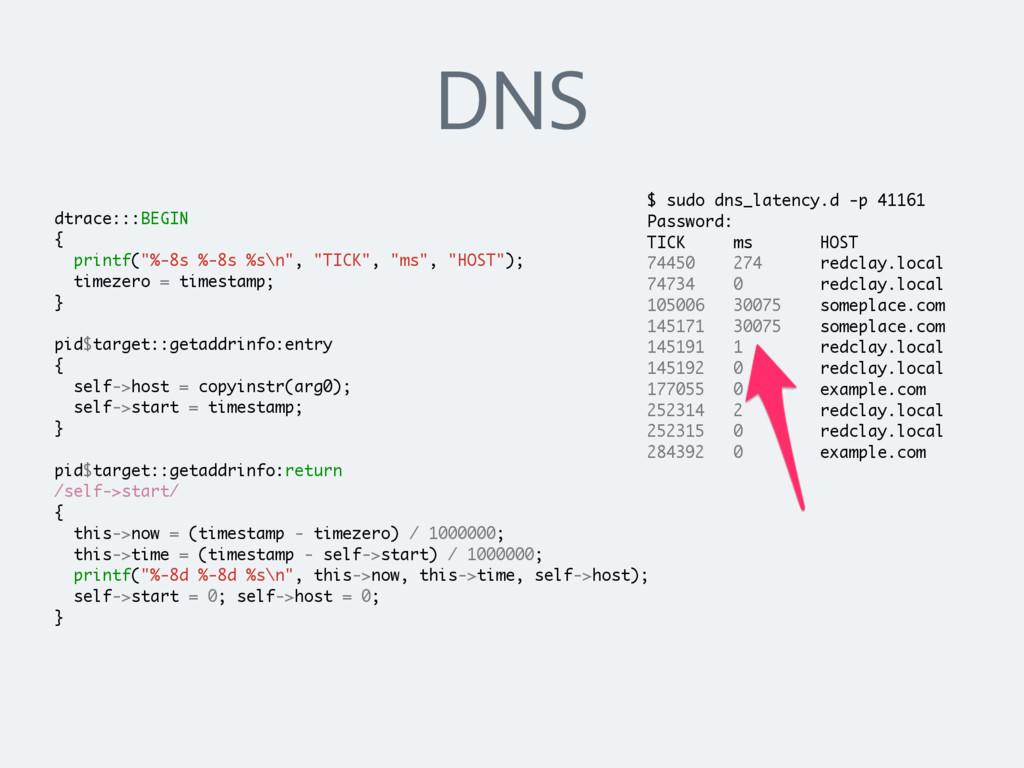 "DNS dtrace:::BEGIN { printf(""%-8s %-8s %s\n"", ""..."