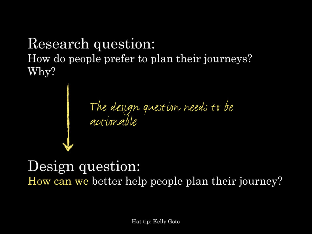 Research question: How do people prefer to plan...