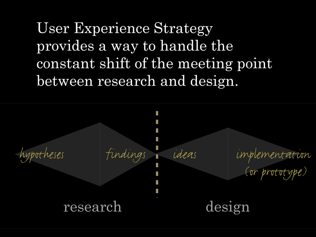 User Experience Strategy provides a way to hand...
