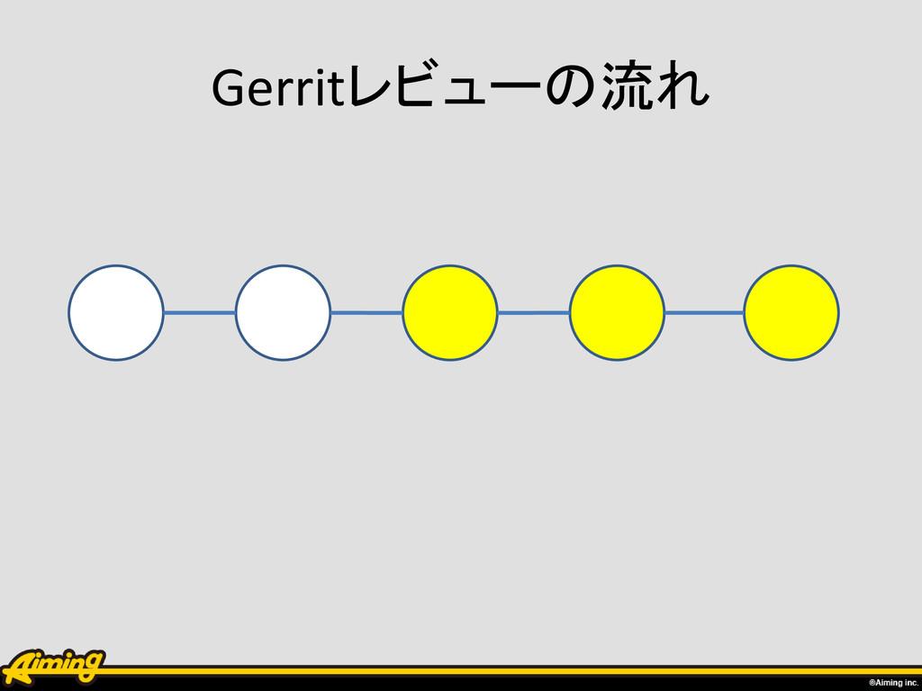 Gerritレビューの流れ