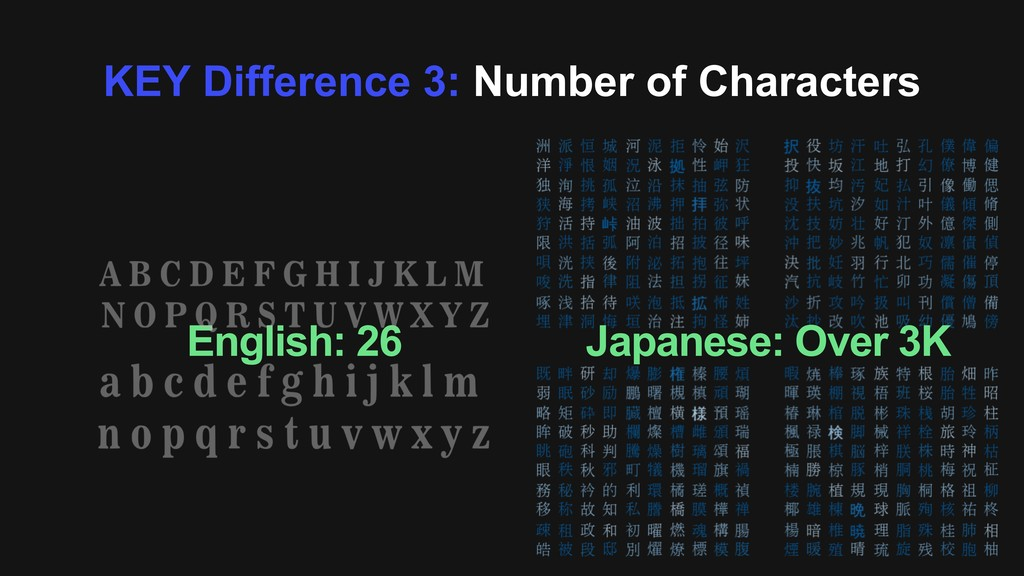 KEY Difference 3: Number of Characters English:...