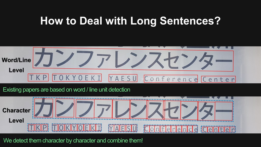 How to Deal with Long Sentences? Existing paper...