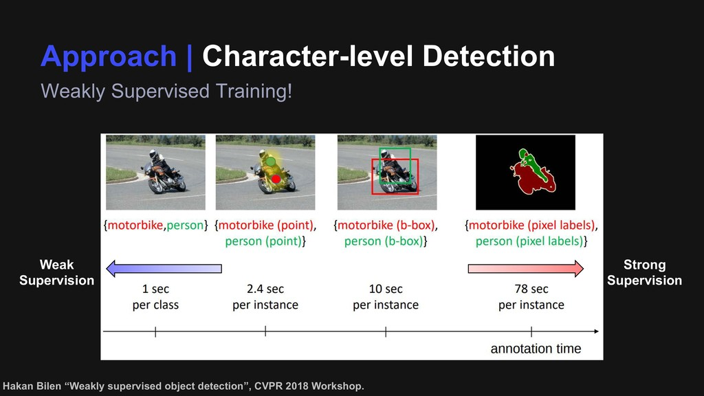 Approach | Character-level Detection Weakly Sup...