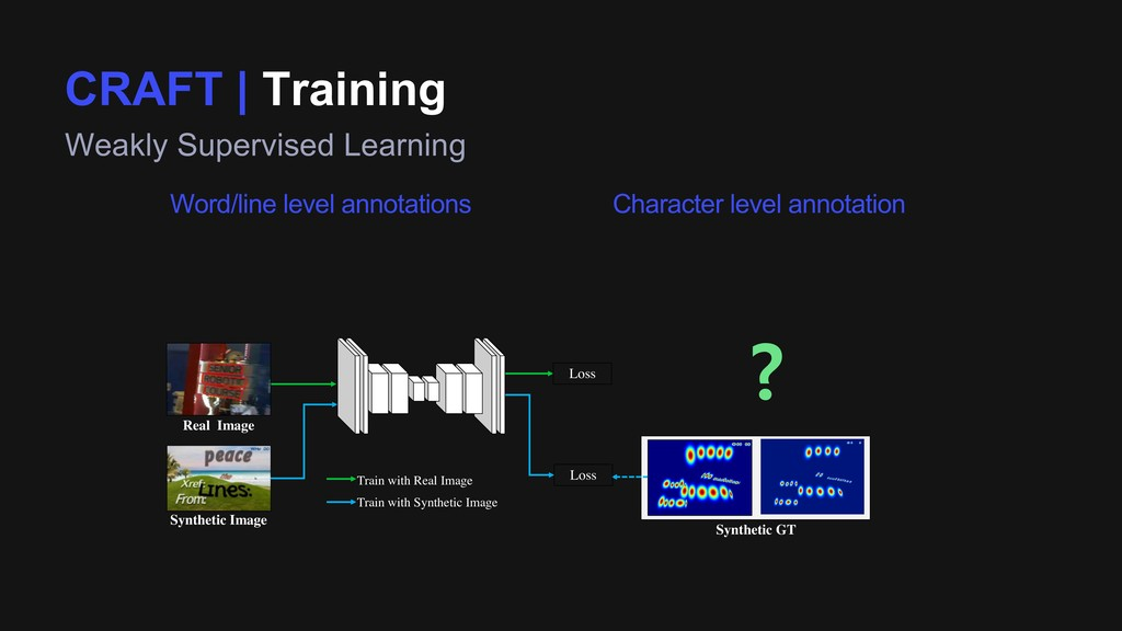 CRAFT | Training Weakly Supervised Learning Rea...