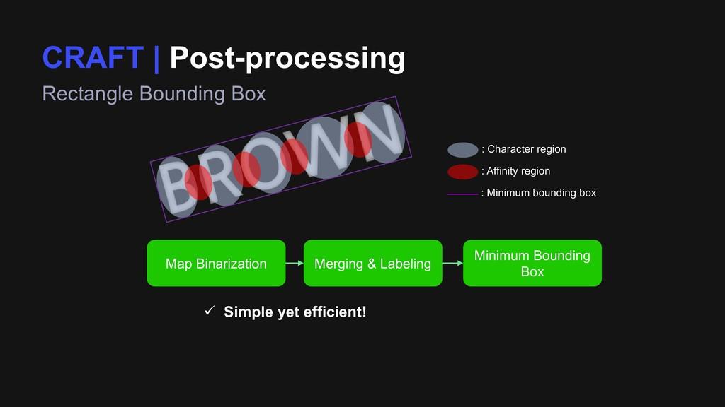 CRAFT | Post-processing Rectangle Bounding Box ...