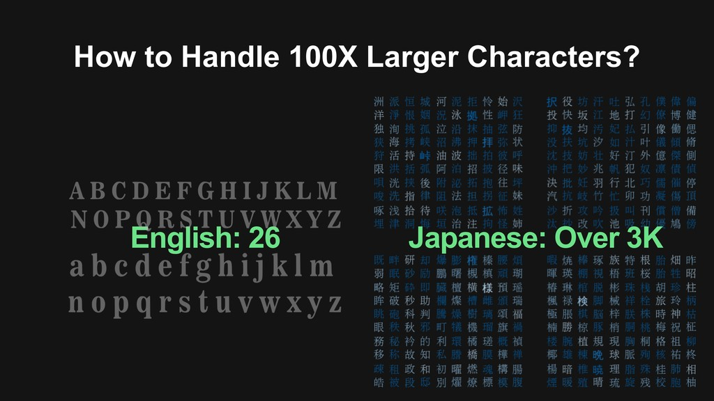 How to Handle 100X Larger Characters? English: ...