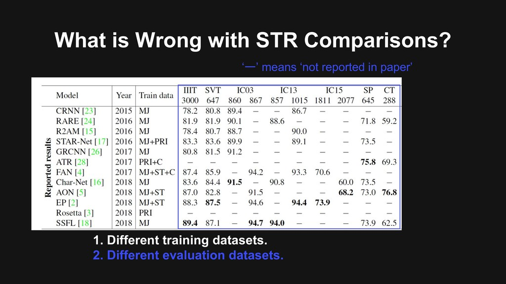 What is Wrong with STR Comparisons? 1. Differen...