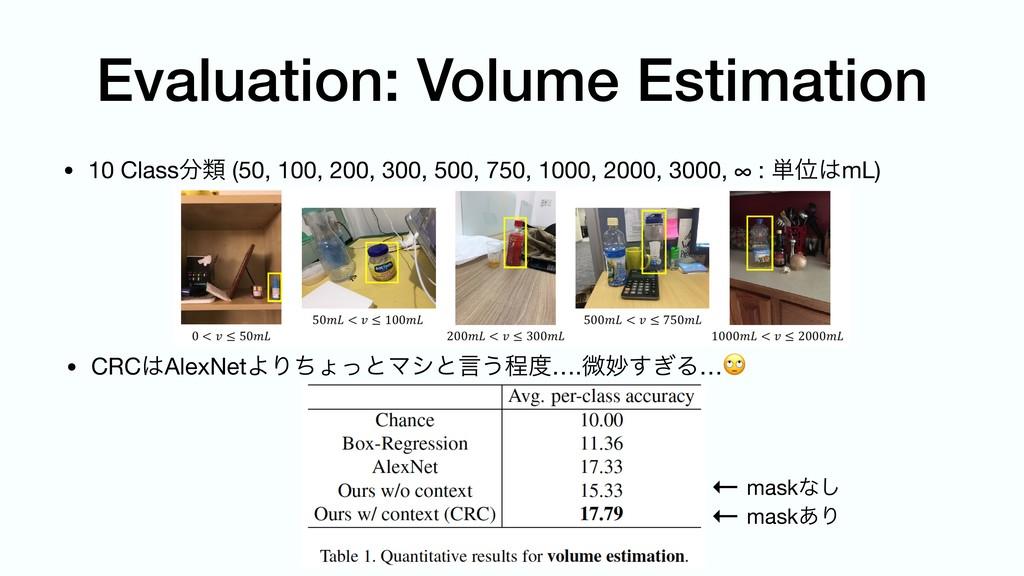 Evaluation: Volume Estimation • 10 Classྨ (50,...
