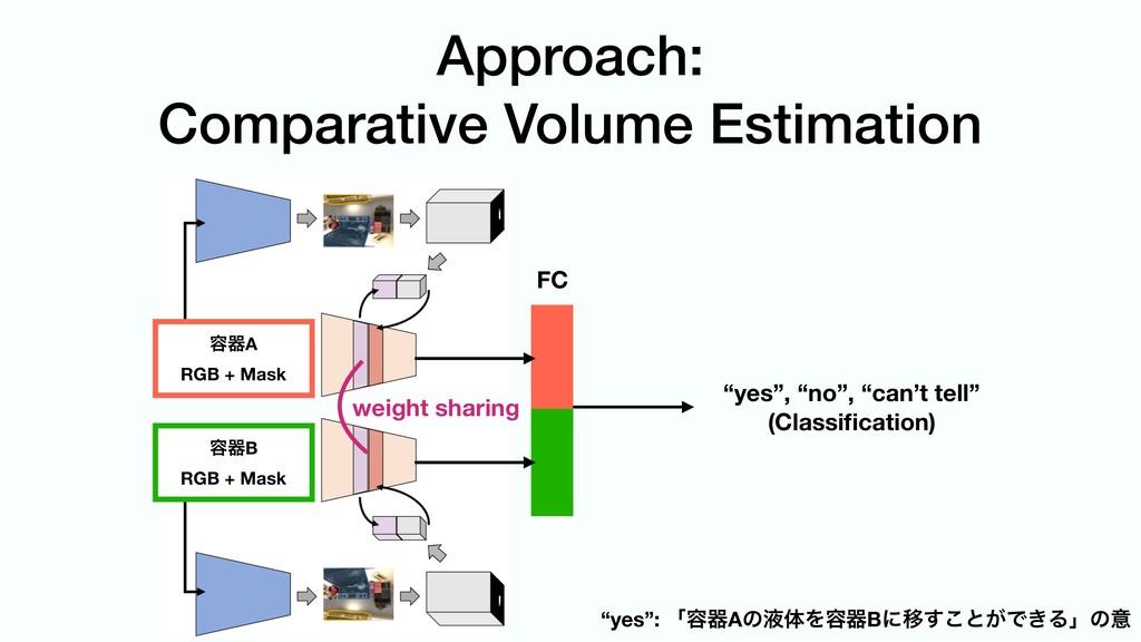 Approach: Comparative Volume Estimation ༰ثB RGB...
