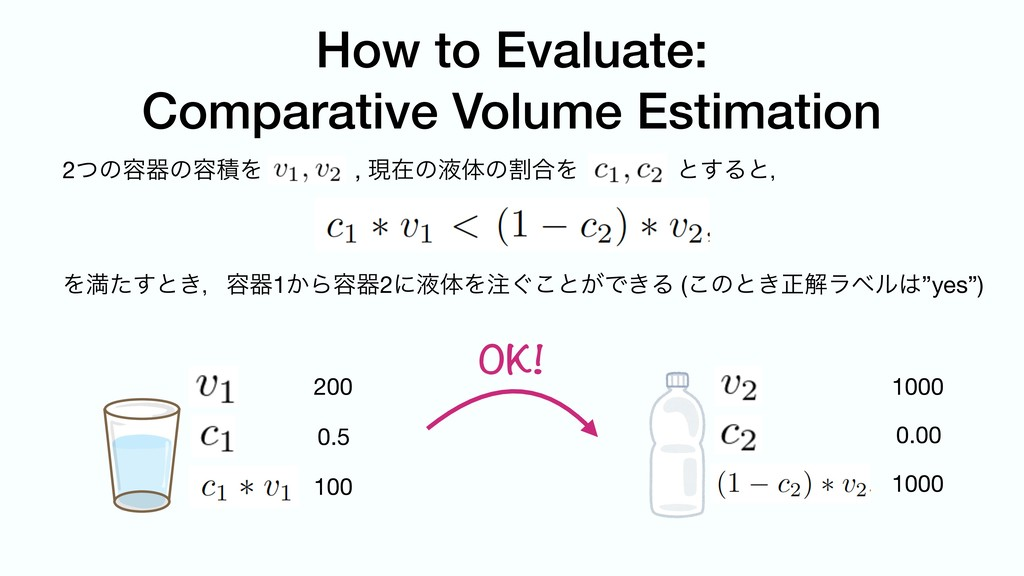 How to Evaluate: Comparative Volume Estimation ...