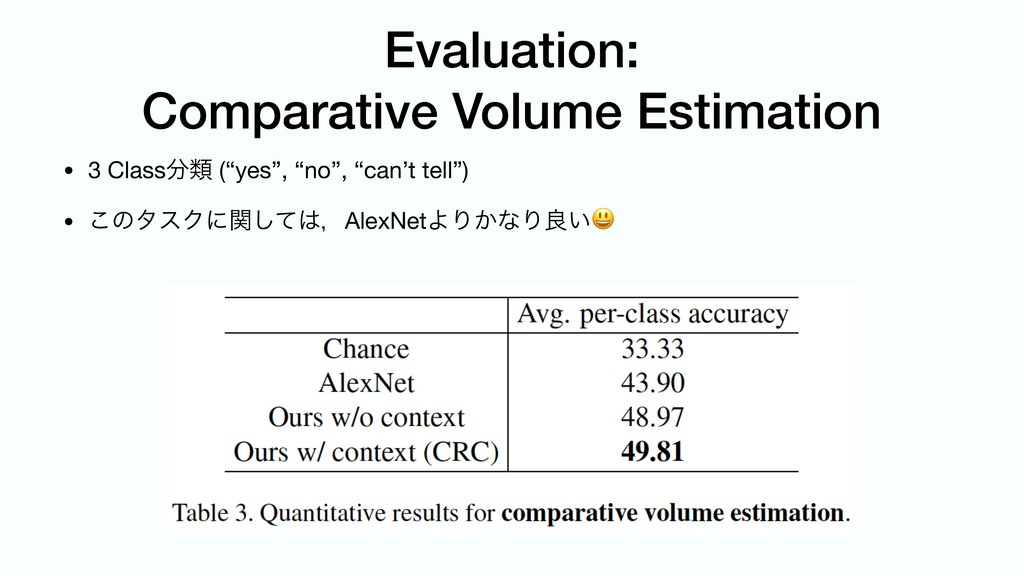 Evaluation: Comparative Volume Estimation • 3 C...