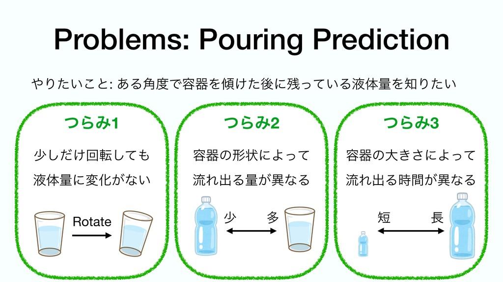 Problems: Pouring Prediction Γ͍ͨ͜ͱ: ͋Δ֯Ͱ༰ثΛ͚...