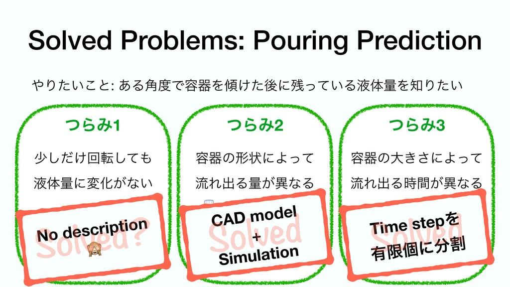 Solved Problems: Pouring Prediction Γ͍ͨ͜ͱ: ͋Δ֯...