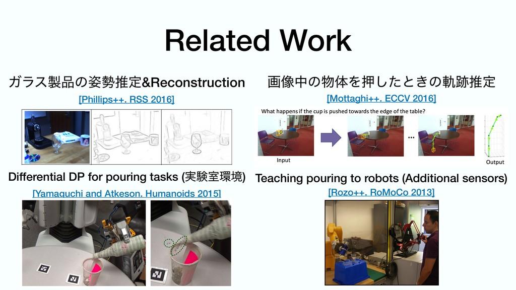 Related Work Ψϥεͷਪఆ&Reconstruction [Phillip...