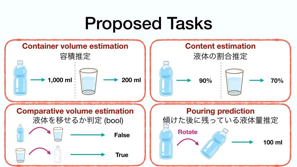 Proposed Tasks Container volume estimation ༰ੵਪఆ...