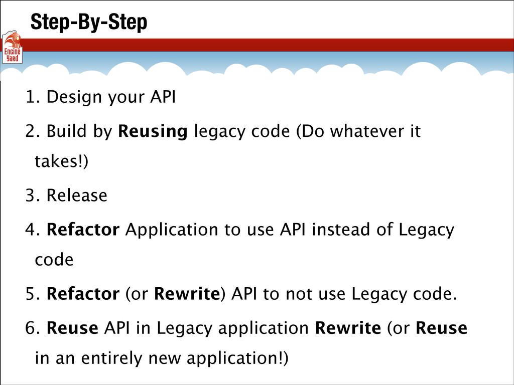 Step-By-Step 1. Design your API 2. Build by Reu...
