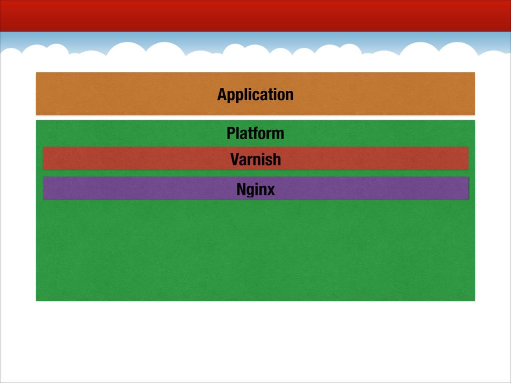 Platform Nginx Varnish Application