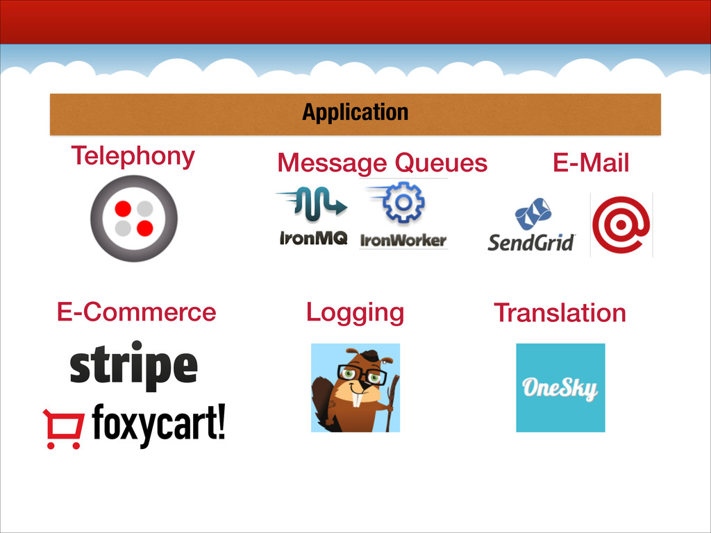 Application Message Queues Telephony E-Mail E-C...