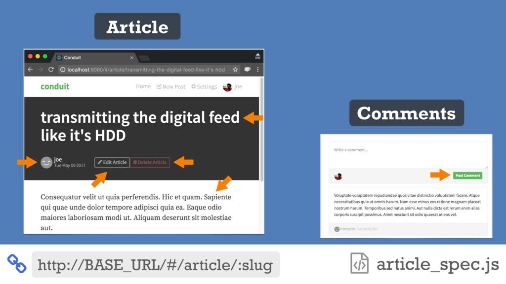 article_spec.js ƭ Article http://BASE_URL/#/art...